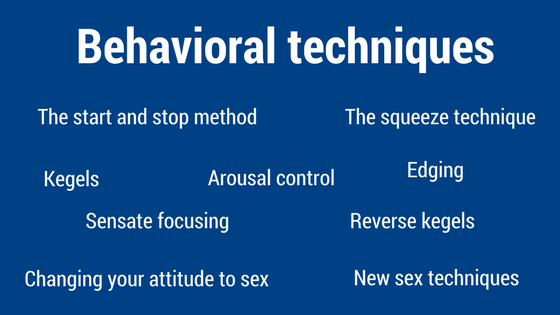 image listing different Behavioral techniques for premature ejaculation